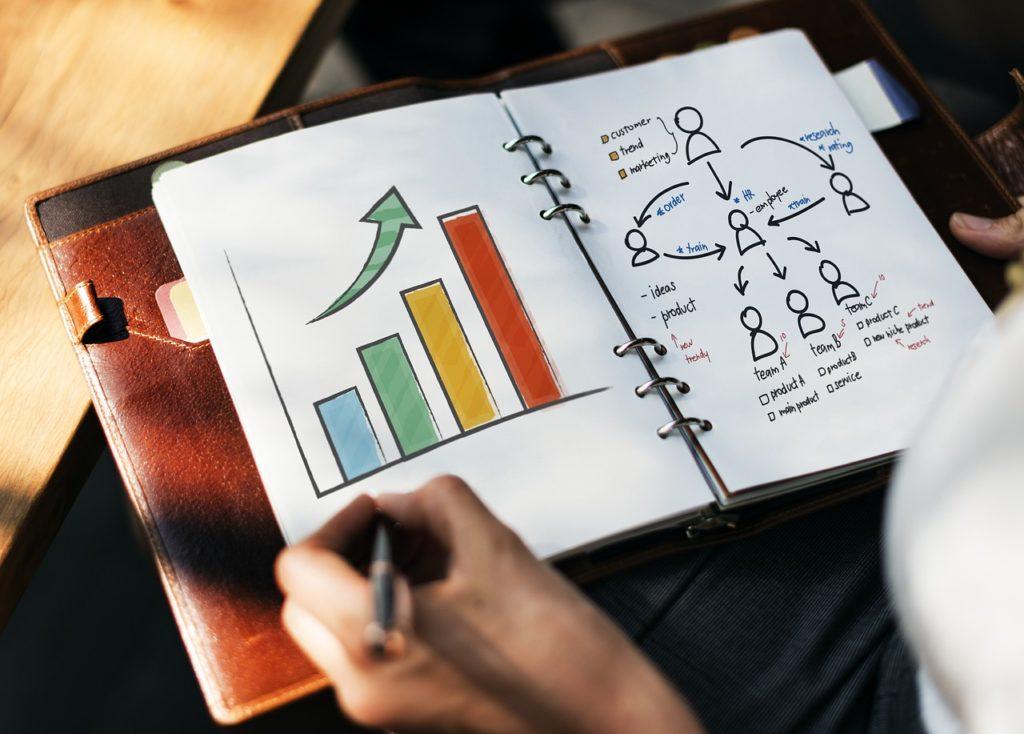 Entreprises engagées : les 5 étapes d'un plan de marketing digital efficace
